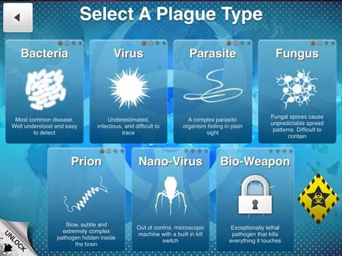 เกม Plague Inc